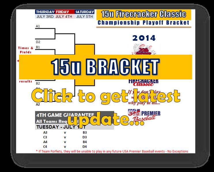 2014 Firecracker 15U BRACKET